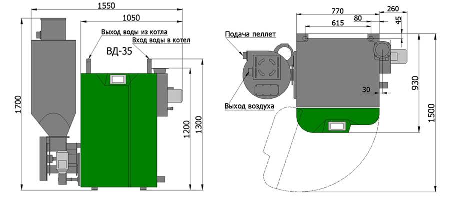 Размеры котлы светлобор 35